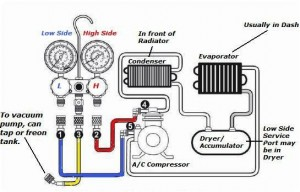 Air Conditioner Condenser Fan Wiring Diagram furthermore Gthrml main additionally Air Conditioner Circuit Diagram likewise Base Engineering Wiring Diagram moreover Mitsubishi engine diagram. on wiring diagram of car aircon